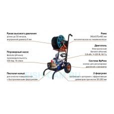 ГИДРА-1Э-120-13 УНИВЕРСАЛЬНАЯ (ЭЛЕКТРИЧЕСКАЯ 220В,  Длина РВД 30м)