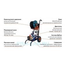 ГИДРА-1Э-160-10 УНИВЕРСАЛЬНАЯ (ЭЛЕКТРИЧЕСКАЯ 220В, Длина РВД 50м)
