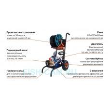 ГИДРА-3Э-200-15 УНИВЕРСАЛЬНАЯ (ЭЛЕКТРИЧЕСКАЯ 380В, Длина РВД 50м)